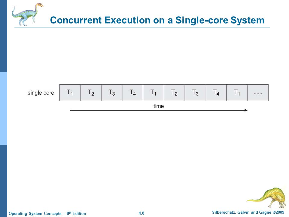 4.8 Silberschatz, Galvin and Gagne ©2009 Operating System Concepts – 8 th Edition Concurrent Execution on a Single-core System