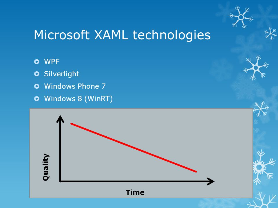 Microsoft XAML technologies  WPF  Silverlight  Windows Phone 7  Windows 8 (WinRT) Time Quality
