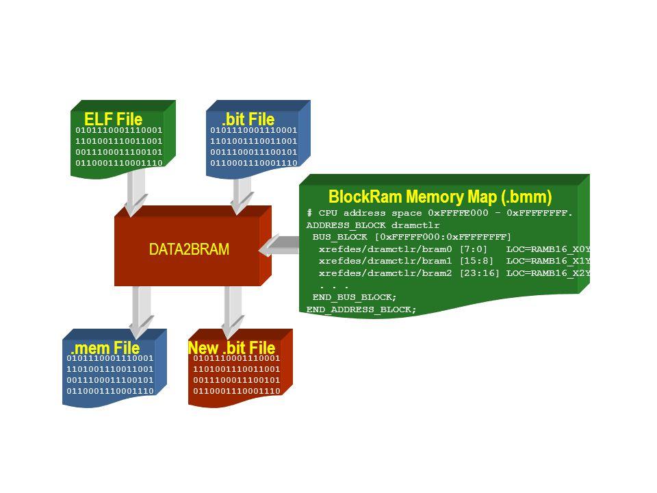 0101110001110001 1101001110011001 0011100011100101 0110001110001110 New.bit File 0101110001110001 1101001110011001 0011100011100101 0110001110001110.mem File DATA2BRAM 0101110001110001 1101001110011001 0011100011100101 0110001110001110 ELF File # CPU address space 0xFFFFE000 - 0xFFFFFFFF.