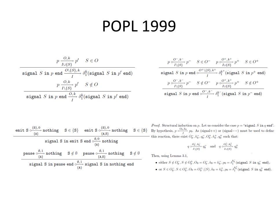 POPL 1999