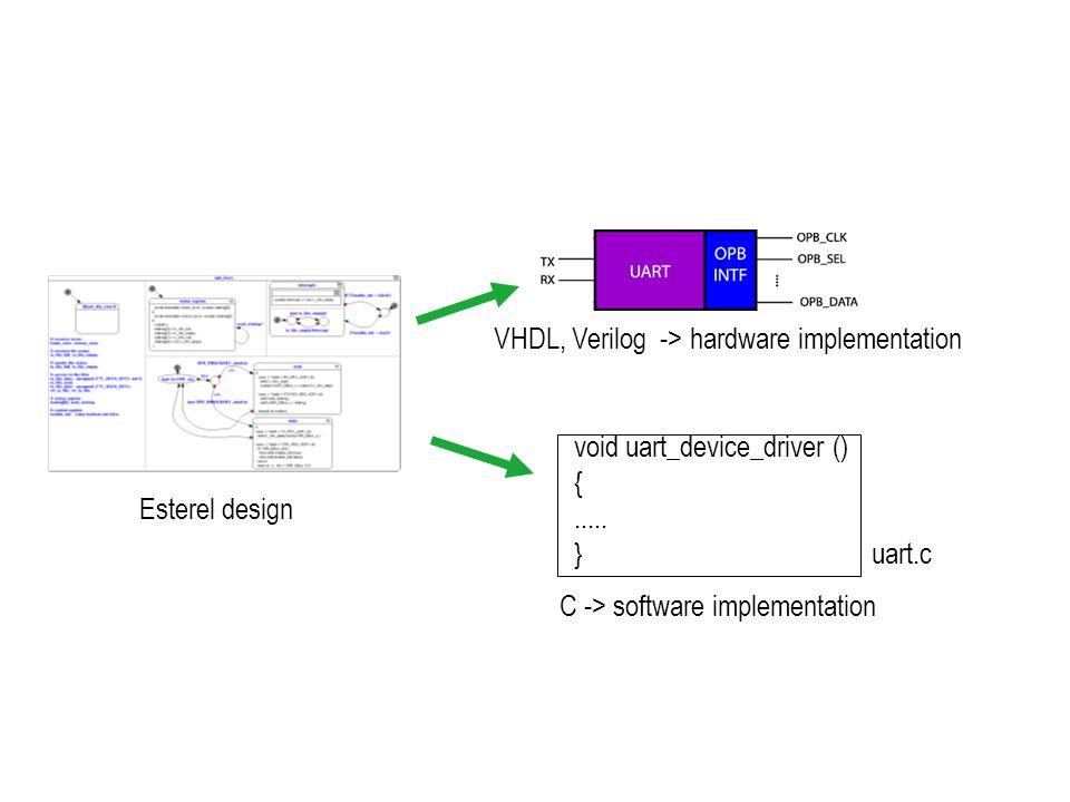 Esterel design void uart_device_driver () {.....