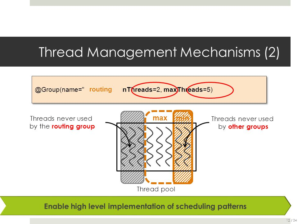 Thread Management Mechanisms (2) @Group(name= routing , minThreads=2, maxThreads=5) max Thread pool min Threads never used by other groups Threads never used by the routing group routing 12 / 34