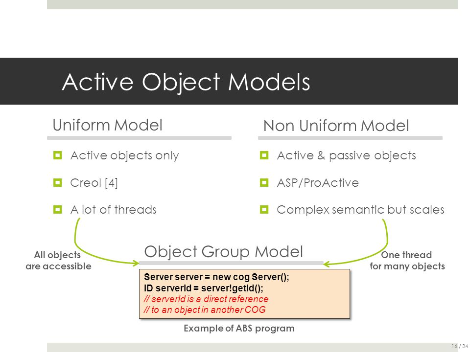 Active Object Models  Active objects only  Creol [4]  A lot of threads  Active & passive objects  ASP/ProActive  Complex semantic but scales Obj