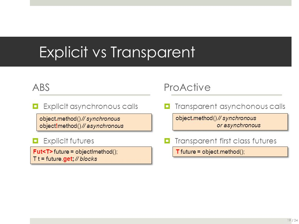 Explicit vs Transparent ABS  Explicit asynchronous calls  Explicit futures ProActive  Transparent asynchonous calls  Transparent first class futures object.method() // synchronous object!method() // asynchronous object.method() // synchronous object!method() // asynchronous Fut future = object!method(); T t = future.get; // blocks Fut future = object!method(); T t = future.get; // blocks object.method() // synchronous or asynchronous T future = object.method(); 19 / 34