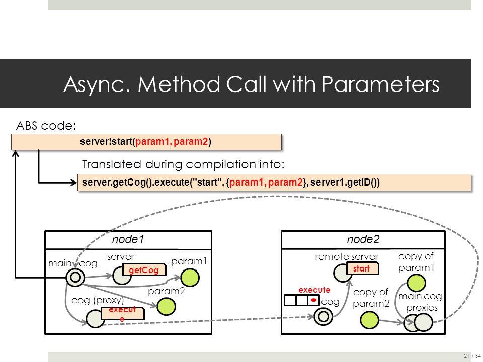 node1node2 Async. Method Call with Parameters server.getCog().execute(