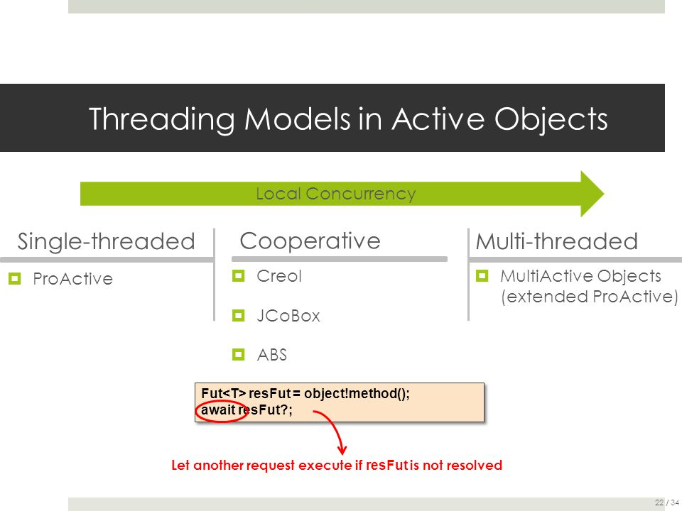Threading Models in Active Objects  ProActive Single-threaded Cooperative Multi-threaded  MultiActive Objects (extended ProActive) Fut resFut = obje