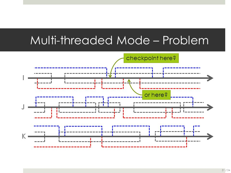 Multi-threaded Mode – Problem checkpoint here or here 31 / 34