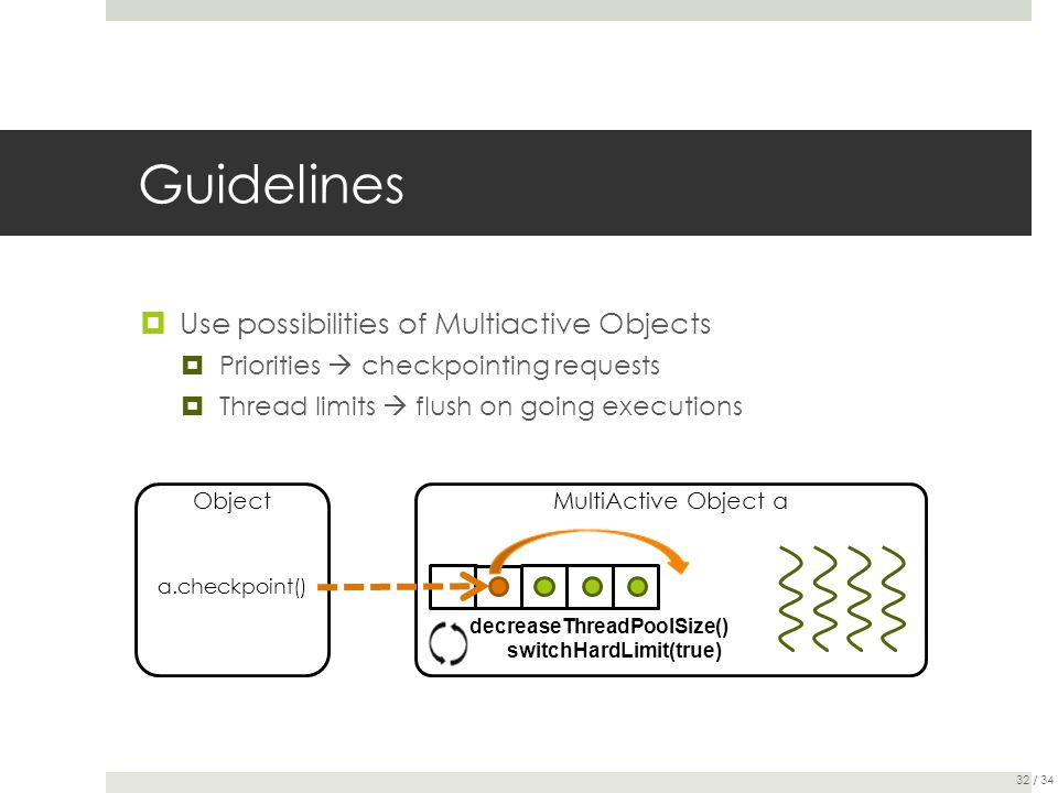 Guidelines  Use possibilities of Multiactive Objects  Priorities  checkpointing requests  Thread limits  flush on going executions MultiActive Ob