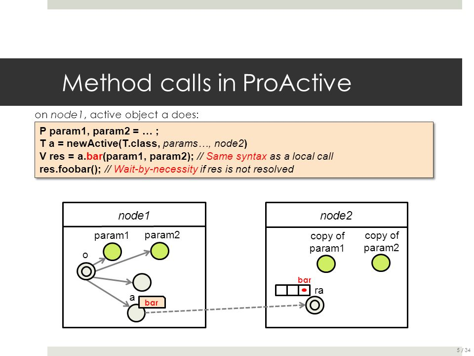 Method calls in ProActive P param1, param2 = … ; T a = newActive(T.class, params…, node2) V res = a.bar(param1, param2); // Same syntax as a local call res.foobar(); // Wait-by-necessity if res is not resolved P param1, param2 = … ; T a = newActive(T.class, params…, node2) V res = a.bar(param1, param2); // Same syntax as a local call res.foobar(); // Wait-by-necessity if res is not resolved node1node2 a param2 param1 copy of param2 copy of param1 res ra on node1, active object a does: bar o 5 / 34