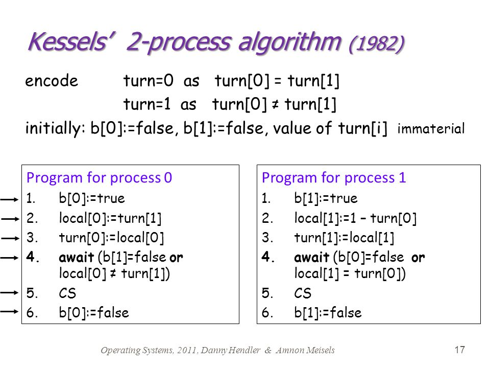 Operating Systems, 2011, Danny Hendler & Amnon Meisels 17 Kessels' 2-process algorithm (1982) encode turn=0 as turn[0] = turn[1] turn=1 as turn[0] ≠ turn[1] initially: b[0]:=false, b[1]:=false, value of turn[i] immaterial Program for process 0 1.b[0]:=true 2.local[0]:=turn[1] 3.turn[0]:=local[0] 4.await (b[1]=false or local[0] ≠ turn[1]) 5.CS 6.b[0]:=false Program for process 1 1.b[1]:=true 2.local[1]:=1 – turn[0] 3.turn[1]:=local[1] 4.await (b[0]=false or local[1] = turn[0]) 5.CS 6.b[1]:=false