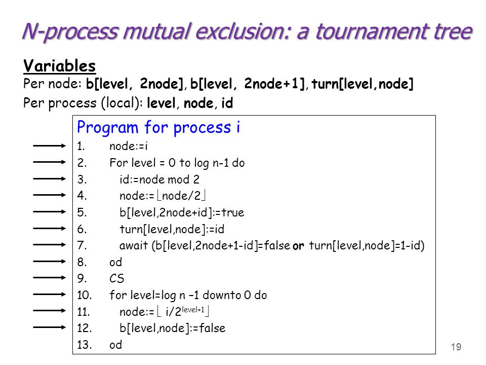 Operating Systems, 2011, Danny Hendler & Amnon Meisels 19 N-process mutual exclusion: a tournament tree Program for process i 1.node:=i 2.For level =