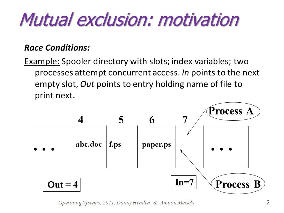 2 Mutual exclusion: motivation Race Conditions: Example: Spooler directory with slots; index variables; two processes attempt concurrent access.