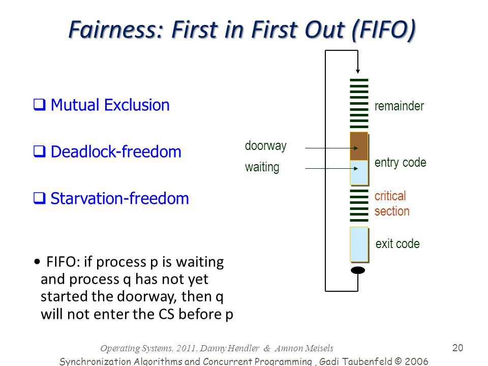 Operating Systems, 2011, Danny Hendler & Amnon Meisels 20 Fairness: First in First Out (FIFO) entry code exit code critical section remainder  Mutual Exclusion  Deadlock-freedom  Starvation-freedom doorway waiting FIFO: if process p is waiting and process q has not yet started the doorway, then q will not enter the CS before p Synchronization Algorithms and Concurrent Programming, Gadi Taubenfeld © 2006
