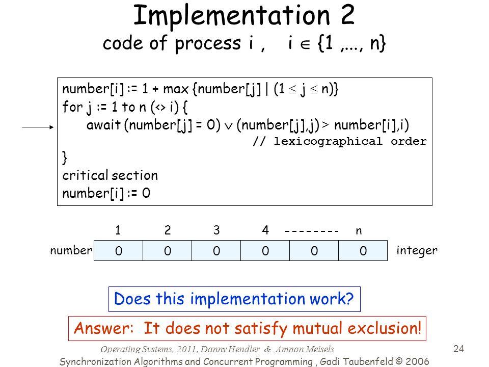 Operating Systems, 2011, Danny Hendler & Amnon Meisels 24 number[i] := 1 + max {number[j] | (1  j  n)} for j := 1 to n (<> i) { await (number[j] = 0