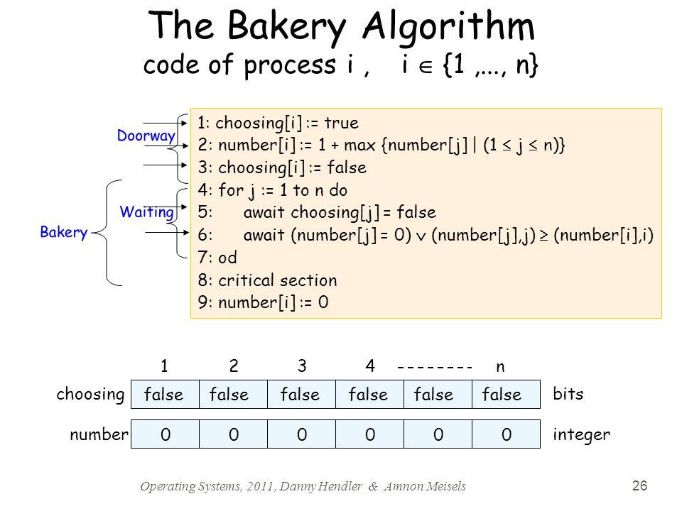 Operating Systems, 2011, Danny Hendler & Amnon Meisels 26 The Bakery Algorithm code of process i, i  {1,..., n} 1: choosing[i] := true 2: number[i] := 1 + max {number[j] | (1  j  n)} 3: choosing[i] := false 4: for j := 1 to n do 5: await choosing[j] = false 6: await (number[j] = 0)  (number[j],j)  (number[i],i) 7: od 8: critical section 9: number[i] := 0 1234n choosingbits false numberinteger 000000 false Doorway Waiting Bakery