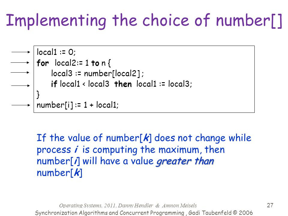 Operating Systems, 2011, Danny Hendler & Amnon Meisels 27 Implementing the choice of number[] local1 := 0; for local2:= 1 to n { local3 := number[loca