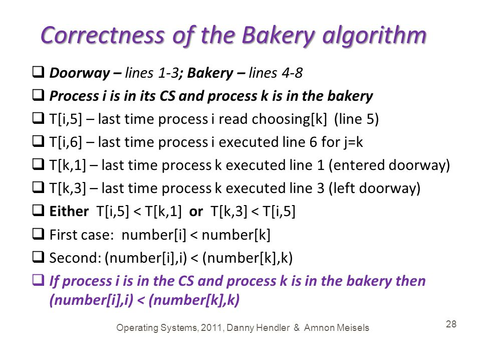 Operating Systems, 2011, Danny Hendler & Amnon Meisels 28 Correctness of the Bakery algorithm  Doorway – lines 1-3; Bakery – lines 4-8  Process i is