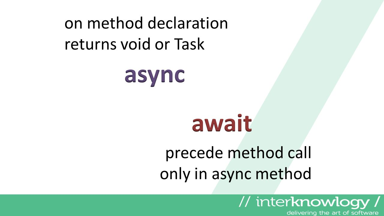 precede method call only in async method on method declaration returns void or Task