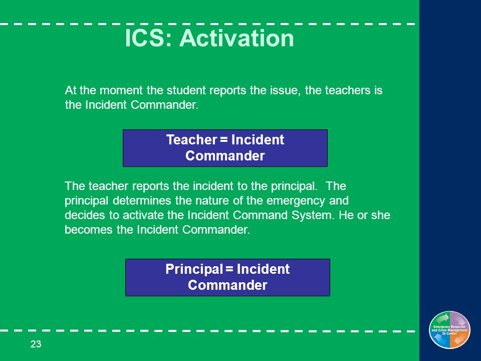 23 ICS: Activation Teacher = Incident Commander The teacher reports the incident to the principal.