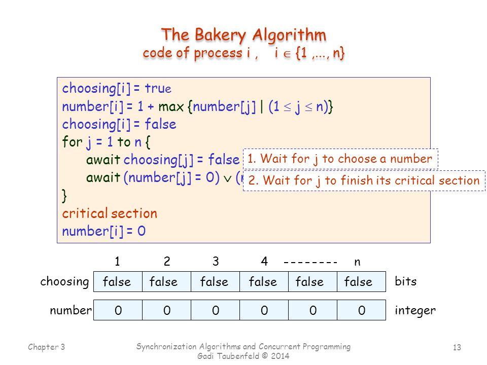 13 Chapter 3 Synchronization Algorithms and Concurrent Programming Gadi Taubenfeld © 2014 The Bakery Algorithm code of process i, i  {1,..., n} choosing[i] = tru e number[i] = 1 + max {number[j] | (1  j  n)} choosing[i] = false for j = 1 to n { await choosing[j] = false await (number[j] = 0)  (number[j],j)  (number[i],i) } critical section number[i] = 0 1234n choosingbits false numberinteger 000000 false 2.