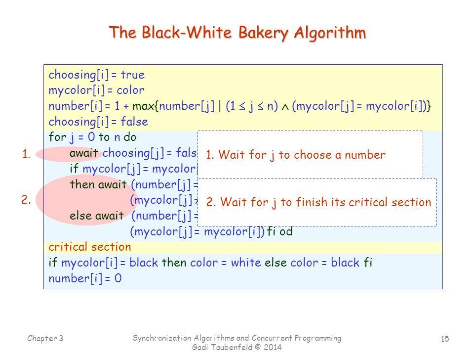 15 Chapter 3 Synchronization Algorithms and Concurrent Programming Gadi Taubenfeld © 2014 choosing[i] = true mycolor[i] = color number[i] = 1 + max{number[j] | (1  j  n)  (mycolor[j] = mycolor[i])} choosing[i] = false for j = 0 to n do await choosing[j] = false if mycolor[j] = mycolor[i] then await (number[j] = 0)  (number[j],j)  (number[i],i)  (mycolor[j]  mycolor[i]) else await (number[j] = 0)  (mycolor[i]  color)  (mycolor[j] = mycolor[i]) fi od critical section if mycolor[i] = black then color = white else color = black fi number[i] = 0 1.