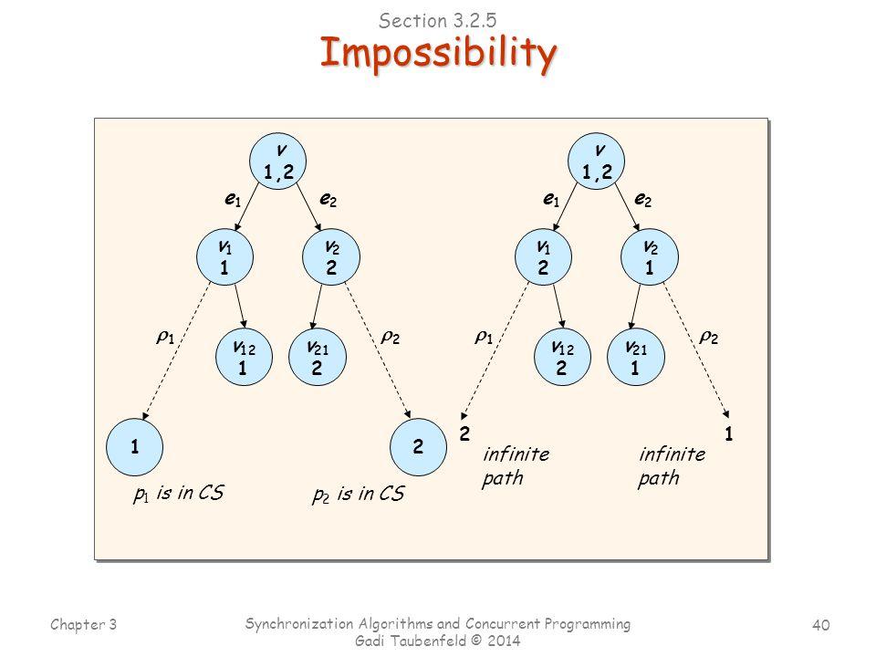 40 Chapter 3 Synchronization Algorithms and Concurrent Programming Gadi Taubenfeld © 2014 v 1,2 v11v11 v22v22 v 12 1 v 21 2 12 11 22 p 1 is in CS p 2 is in CS v12v12 v21v21 v 12 2 v 21 1 2 11 22 infinite path 1 e1e1 e2e2 e1e1 e2e2 v 1,2 Section 3.2.5 Impossibility