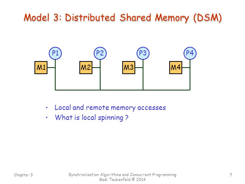 7 Chapter 3 Synchronization Algorithms and Concurrent Programming Gadi Taubenfeld © 2014 Model 3: Distributed Shared Memory (DSM) P1P4P2P3 Local and remote memory accesses What is local spinning .