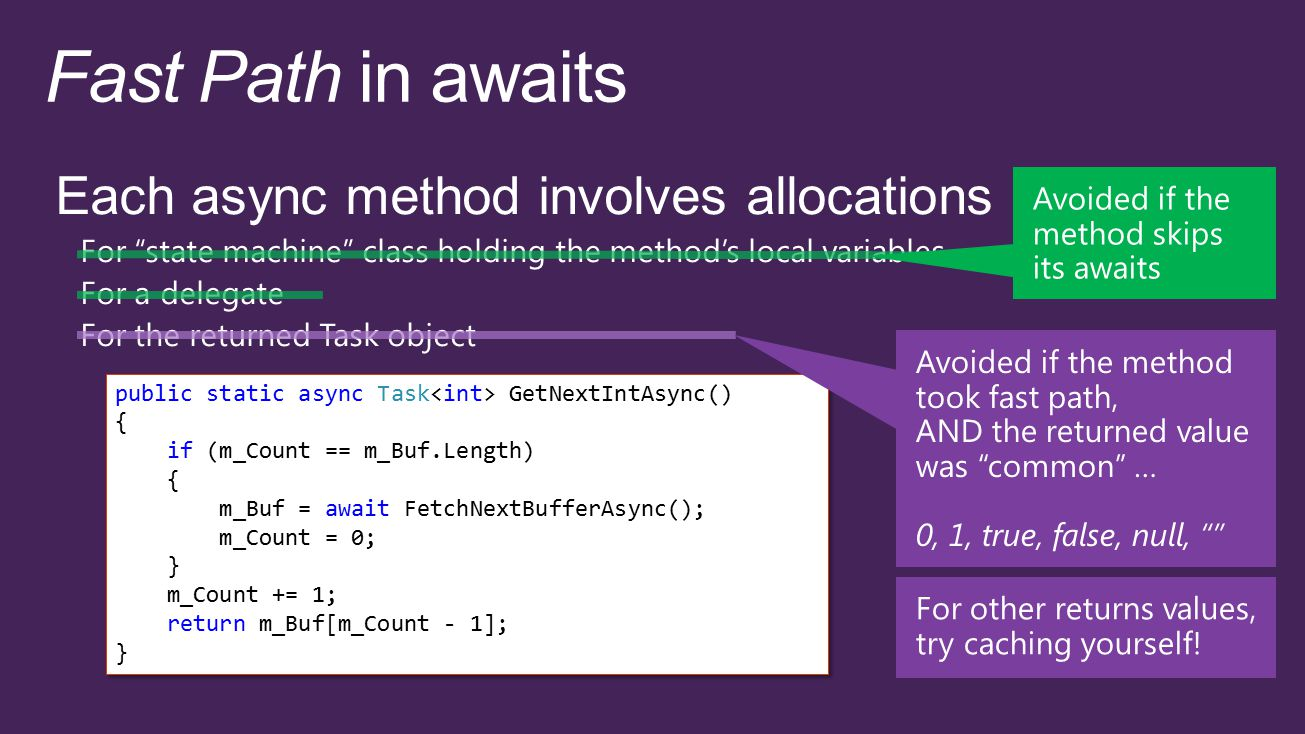 public static async Task GetNextIntAsync() { if (m_Count == m_Buf.Length) { m_Buf = await FetchNextBufferAsync(); m_Count = 0; } m_Count += 1; return m_Buf[m_Count - 1]; } public static async Task GetNextIntAsync() { if (m_Count == m_Buf.Length) { m_Buf = await FetchNextBufferAsync(); m_Count = 0; } m_Count += 1; return m_Buf[m_Count - 1]; }