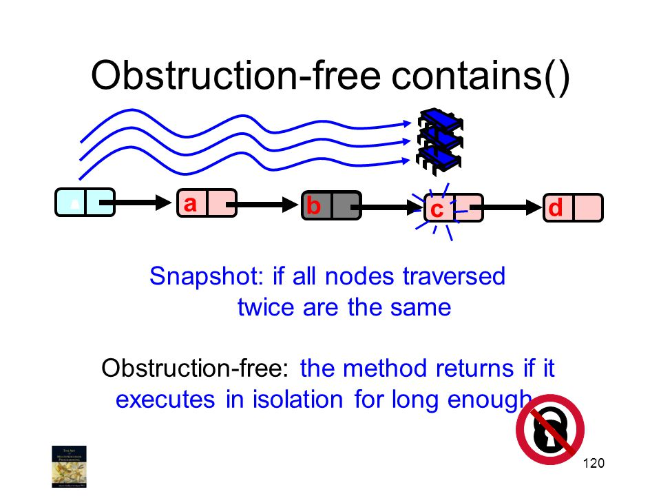 120 Obstruction-free contains() b c d a Obstruction-free: the method returns if it executes in isolation for long enough.