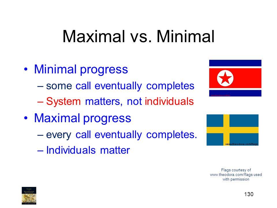 Maximal vs.