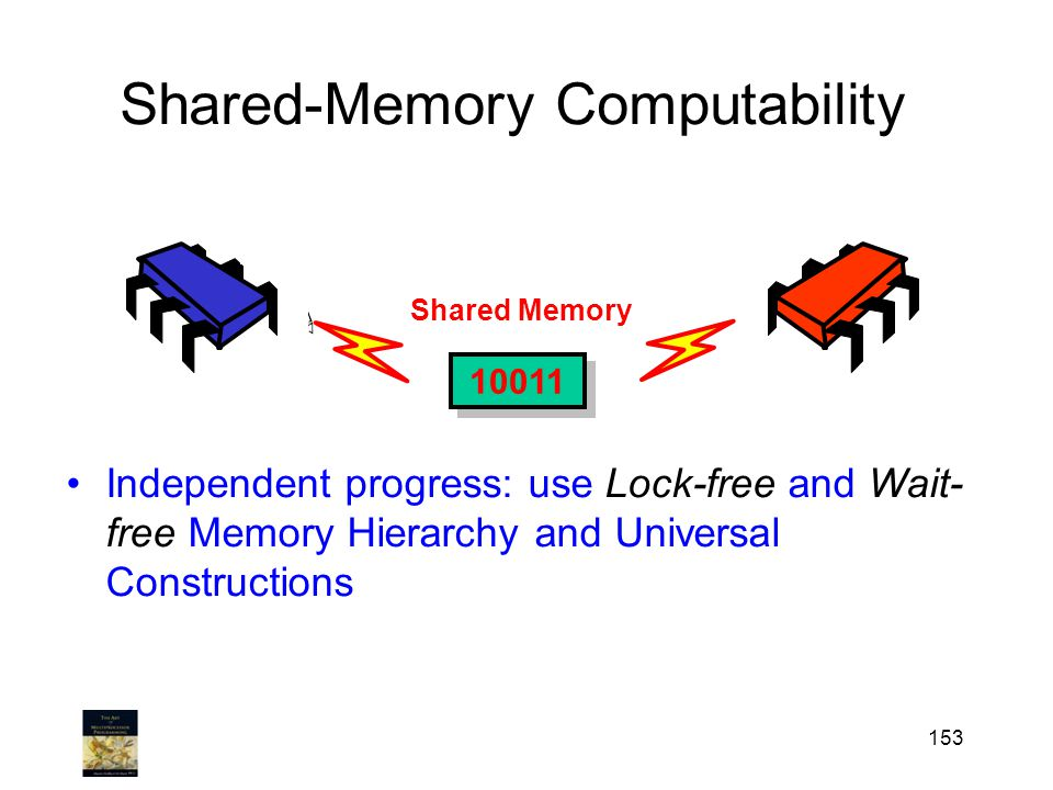 153 Shared-Memory Computability Independent progress: use Lock-free and Wait- free Memory Hierarchy and Universal Constructions 10011 Shared Memory