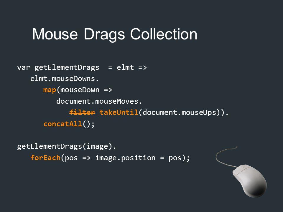 Mouse Drags Collection var getElementDrags = elmt => elmt.mouseDowns. map(mouseDown => document.mouseMoves. filter takeUntil(document.mouseUps)). conc