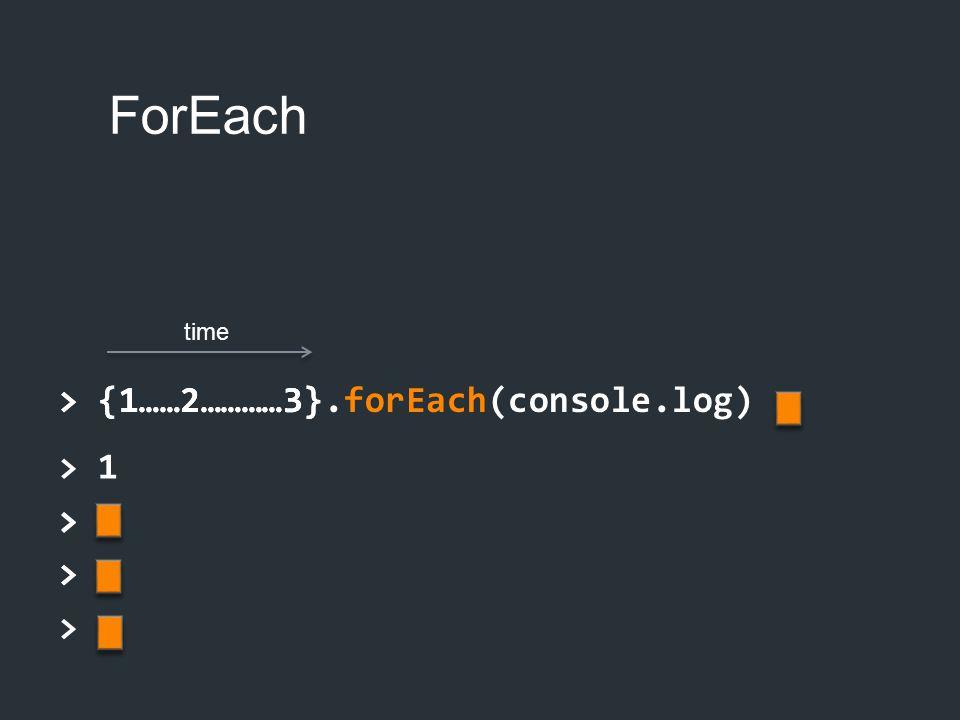 ForEach > {1……2…………3}.forEach(console.log) > 1 > > 2 >> 3 > time > {1……2…………3}