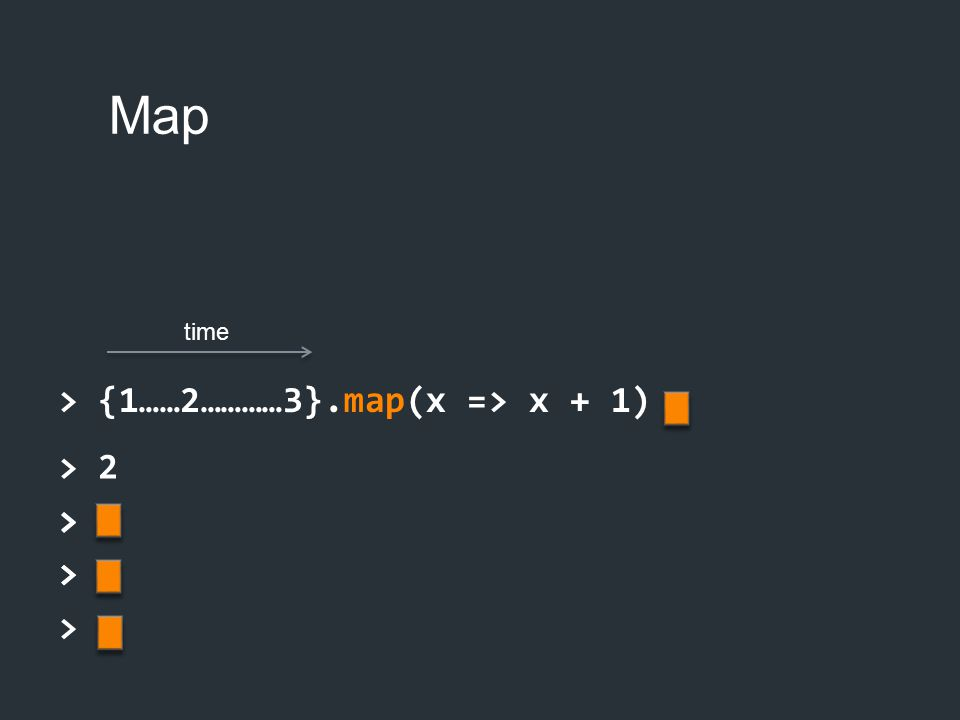 Map > {1……2…………3}.map(x => x + 1) > 2 > > 3 >> 4 > time