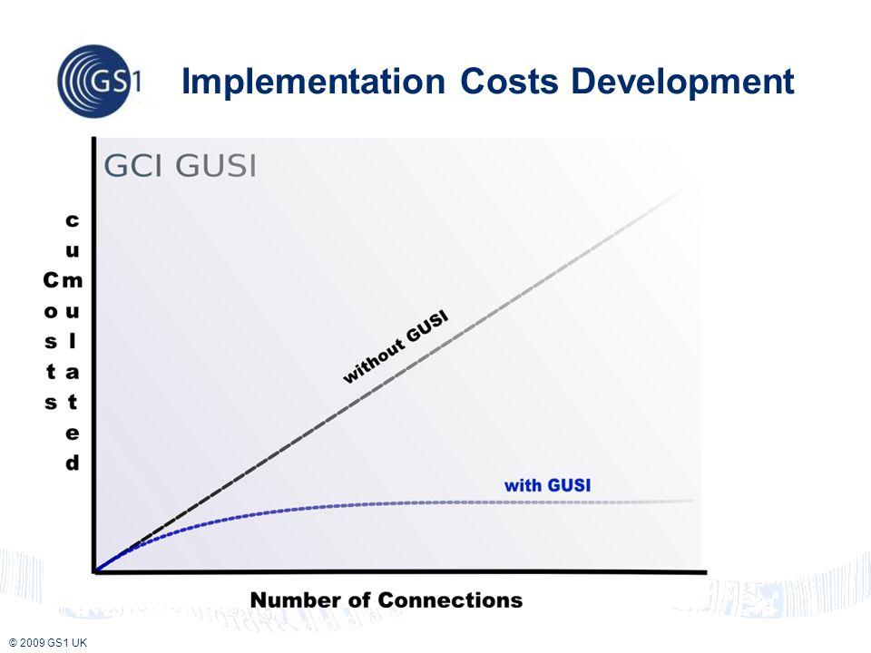 © 2009 GS1 UK Implementation Costs Development