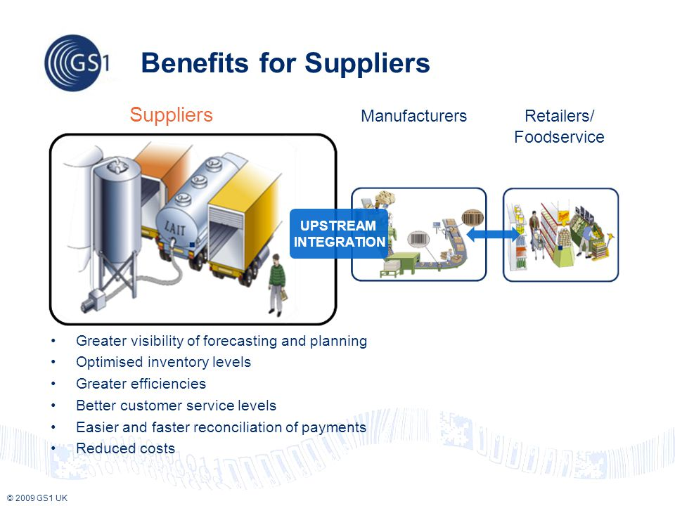 © 2009 GS1 UK Benefits for Suppliers Suppliers Manufacturers Retailers/ Foodservice Greater visibility of forecasting and planning Optimised inventory levels Greater efficiencies Better customer service levels Easier and faster reconciliation of payments Reduced costs UPSTREAM INTEGRATION