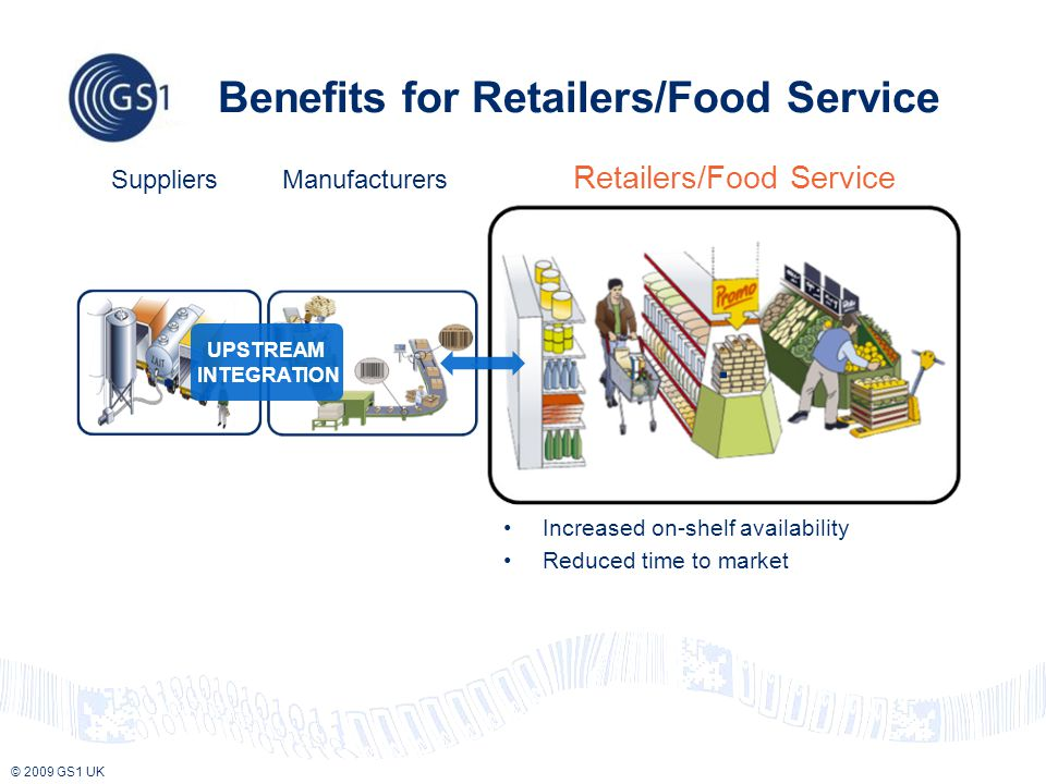 © 2009 GS1 UK Benefits for Retailers/Food Service Suppliers Manufacturers Retailers/Food Service UPSTREAM INTEGRATION Increased on-shelf availability Reduced time to market