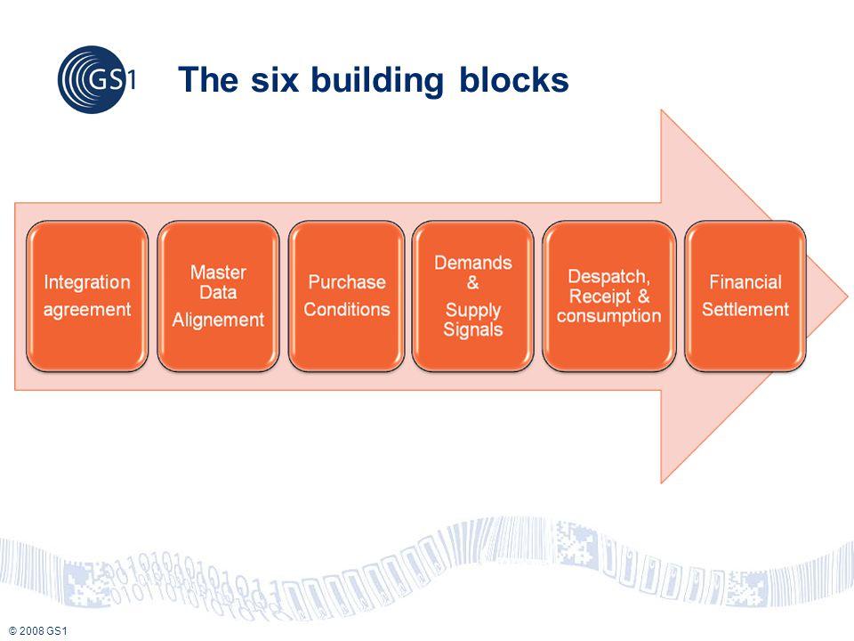© 2008 GS1 The six building blocks