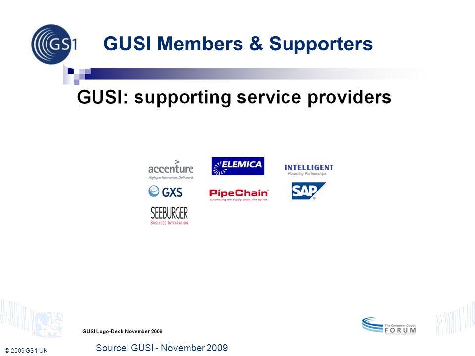 © 2009 GS1 UK GUSI Members & Supporters Source: GUSI - November 2009