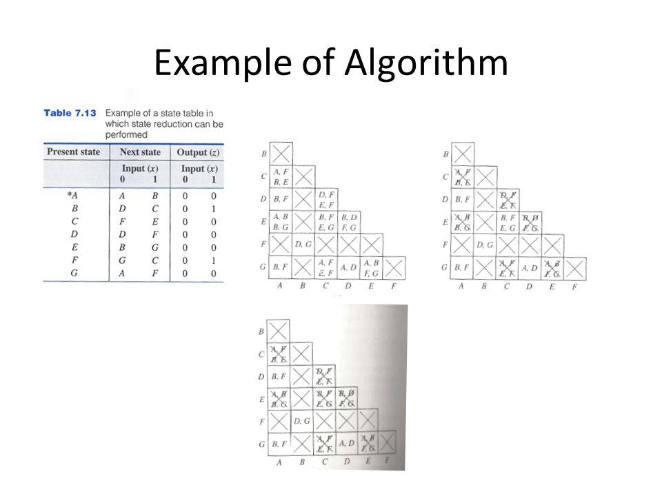 Example of Algorithm