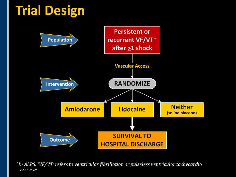 Trial Design * In ALPS, 'VF/VT' refers to ventricular fibrillation or pulseless ventricular tachycardia 2012-4-24 v24