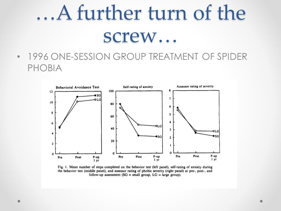 …A further turn of the screw… 1996 ONE-SESSION GROUP TREATMENT OF SPIDER PHOBIA
