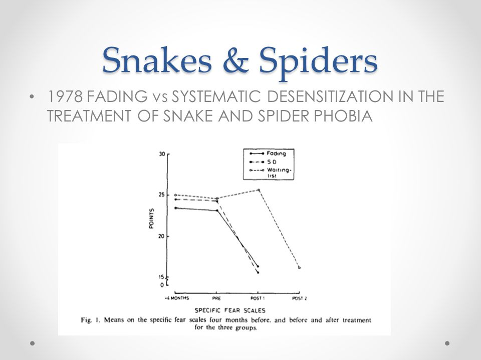Snakes & Spiders 1978 FADING vs SYSTEMATIC DESENSITIZATION IN THE TREATMENT OF SNAKE AND SPIDER PHOBIA