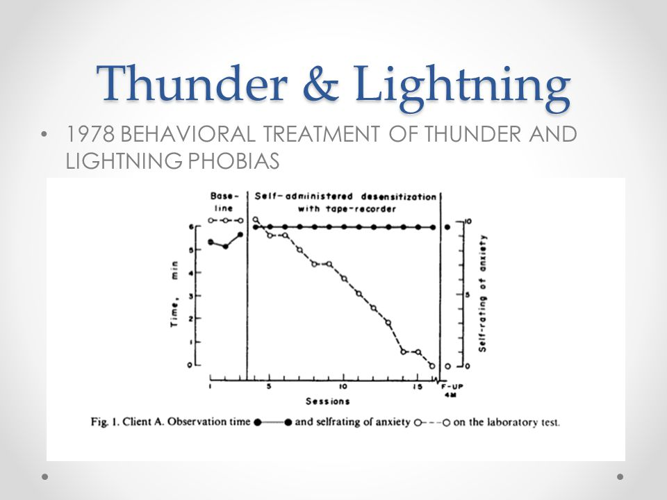 Thunder & Lightning 1978 BEHAVIORAL TREATMENT OF THUNDER AND LIGHTNING PHOBIAS