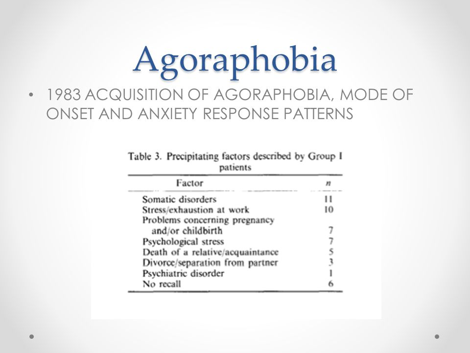 Agoraphobia 1983 ACQUISITION OF AGORAPHOBIA, MODE OF ONSET AND ANXIETY RESPONSE PATTERNS