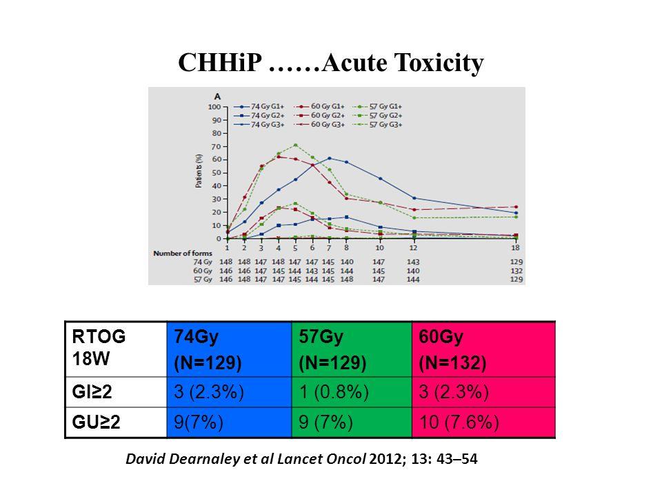 CHHiP ……Acute Toxicity RTOG 18W 74Gy (N=129) 57Gy (N=129) 60Gy (N=132) GI≥23 (2.3%)1 (0.8%)3 (2.3%) GU≥29(7%) 10 (7.6%) David Dearnaley et al Lancet Oncol 2012; 13: 43–54