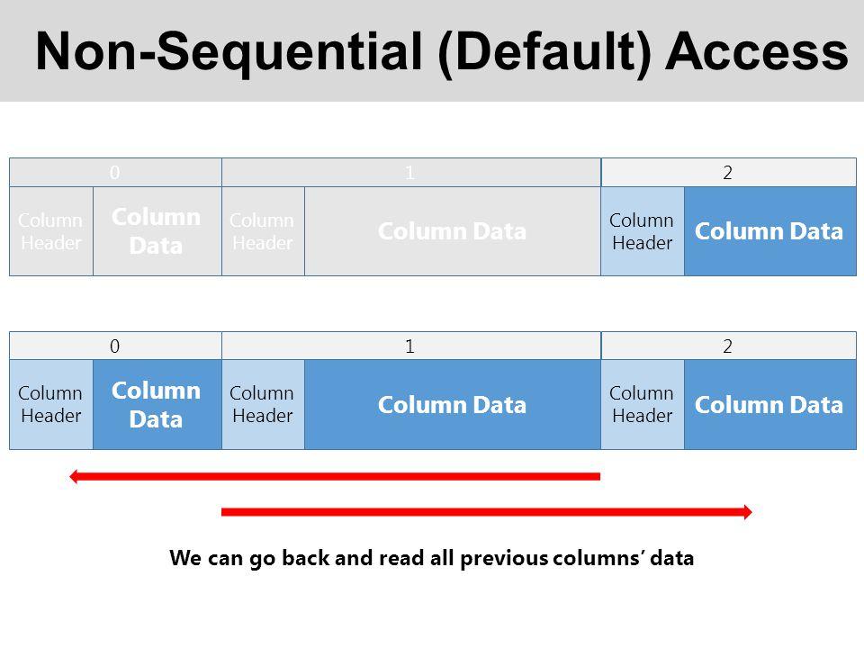 Non-Sequential (Default) Access Column Data Column Header Column Data Column Header Column Data Column Header 012 Column Data Column Header Column Data Column Header Column Data Column Header 0 12 We can go back and read all previous columns' data