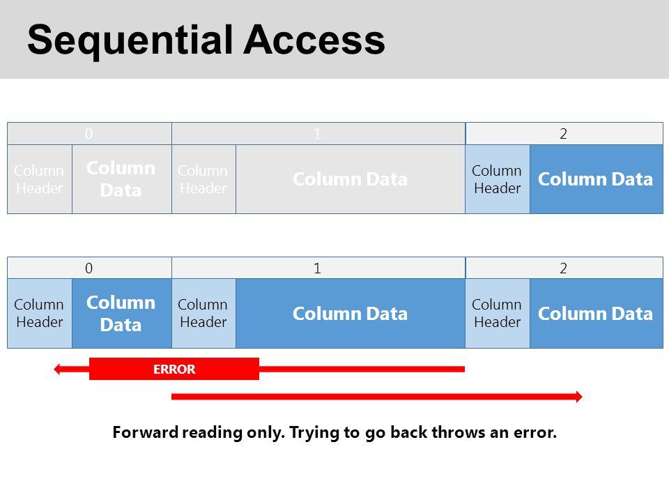Sequential Access Column Data Column Header Column Data Column Header Column Data Column Header 012 Column Data Column Header Column Data Column Header Column Data Column Header 0 12 Forward reading only.