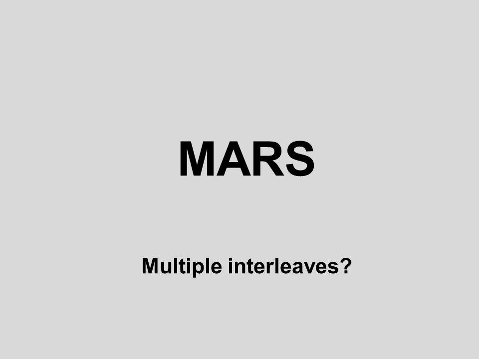 MARS Multiple interleaves?