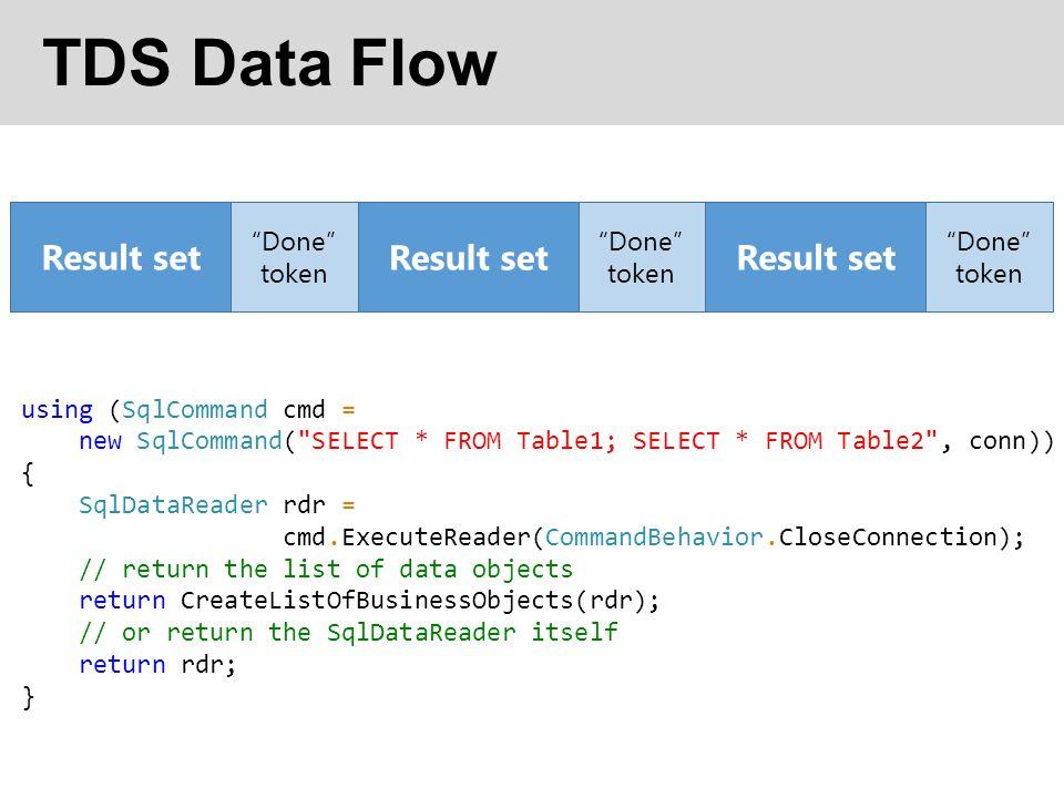 """TDS Data Flow Result set """"Done"""" token Result set """"Done"""" token Result set """"Done"""" token using (SqlCommand cmd = new SqlCommand("""